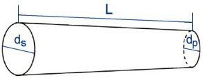 Medienos rąsto tūrio lentelė