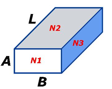 Kvadratiniai metrai i kubinius metrus
